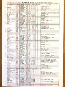 7A35FB8D-9FB2-493F-A708-D5BA3199243F