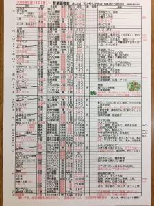 3ECC0DC4-89DE-400C-87D1-86DC709C97FC