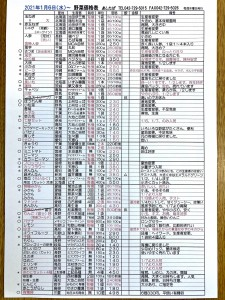 9B0C6BA0-79AF-42DC-A453-E911DC155C54