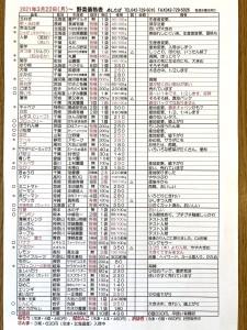 2A4BE4B5-A83E-4F22-A340-E0109F0D1D78